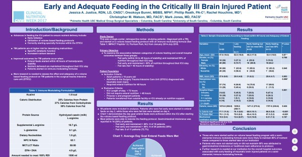 Early and Adequate Feeding in the Critically Ill Brain Injured Patient