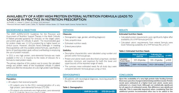 Availability of a very high protien enteral formula leads to change in practice in nutrition prescription (Study Summary)