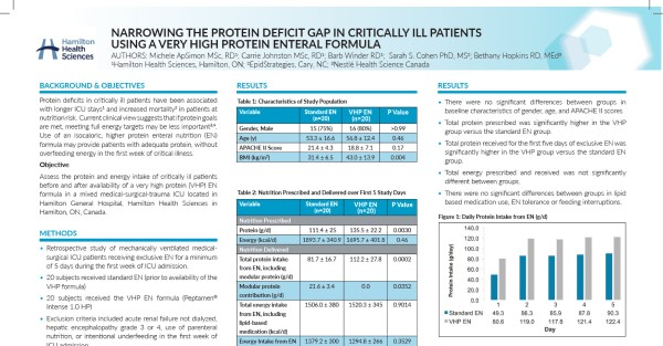 Narrowing the protein deficit gap in critically ill patients using a very high protein enteral formula (Study Summary)