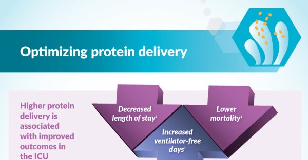 Optimizing Protein Delivery