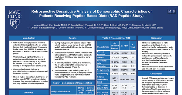 Retrospective Descriptive Analysis of Demographic Characteristics of Patients Receiving Peptide-Based Diets (RAD Peptide Study)
