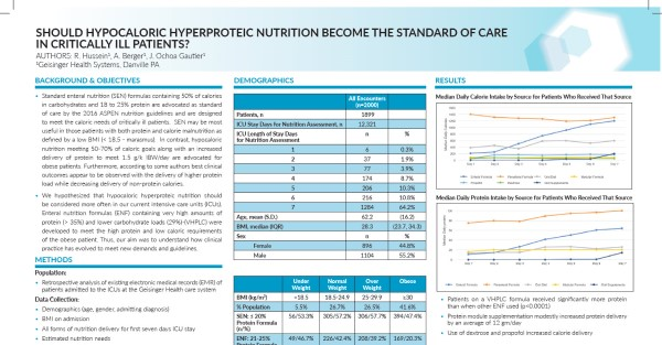 Should Hypocaloric Hyperproteic Nutrition become the standard of care in critically ill patients (Study Summary)