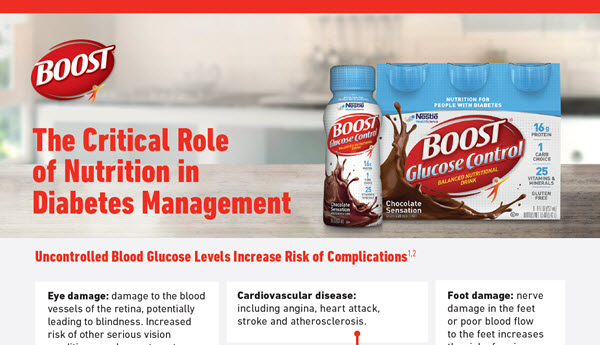 The Critical Role of Nutrition in Diabetes Management
