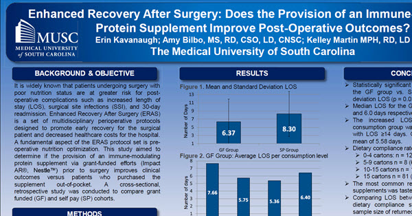 Enhanced Recovery After Surgery Does the Provision of an Immune-Modulating Protein Supplement Improve Post-Operative Outcomes