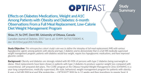 Effects on Diabetes Medications, Weight and A1C Among Patients with Obesity and Diabetes