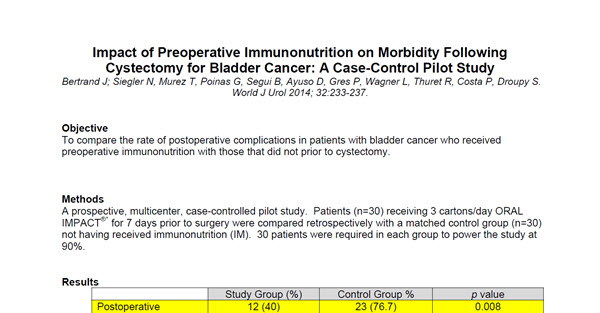 Impact of Preoperative Immunonutrition on Morbidity Following Cystectomy for Bladder Cancer