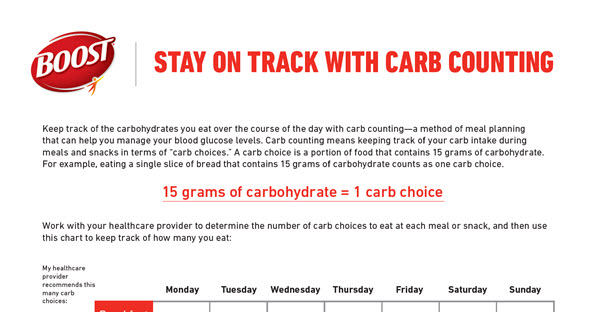 Stay On Track With Carb Counting