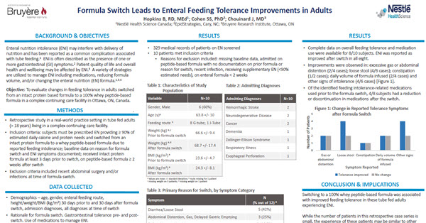 Formula Switch Leads to Enteral Feeding Tolerance Improvements in Adults