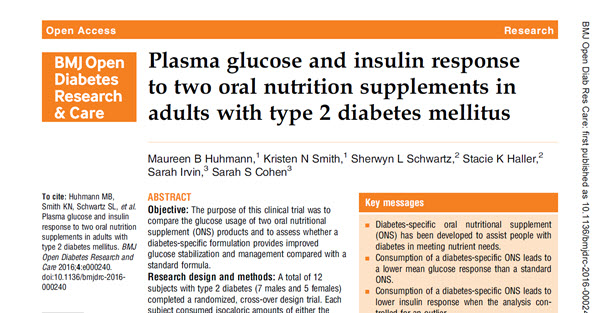 Plasma Glucose and Insulin Response in Two Oral Nutrition Supplements in Adults with Type 2 Diabetes Mellitus