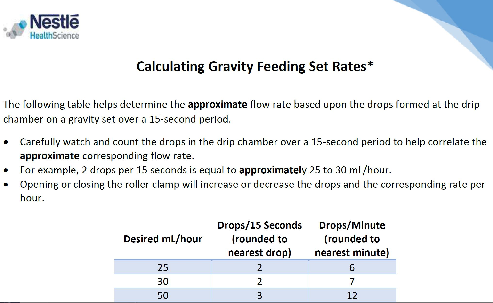 Calculating Gravity Feeding Set Rates