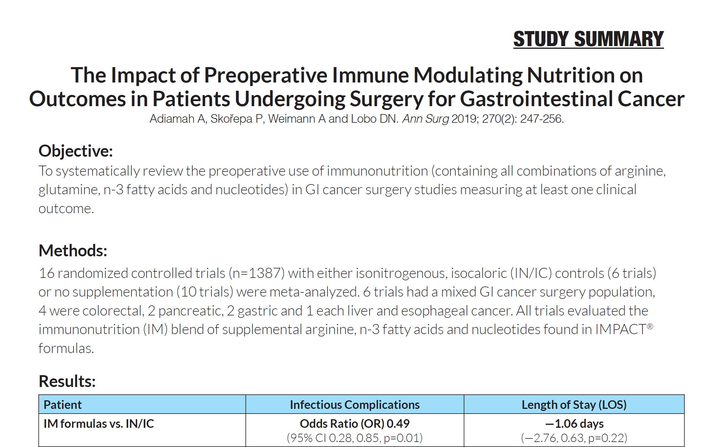 Adiamah-Impact of Preoperative immune Modulating Nutrition on Outcomes - GI Cancer Surgery