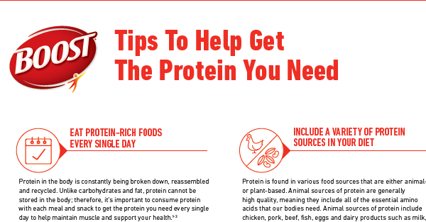 BOOST® Protein Tips