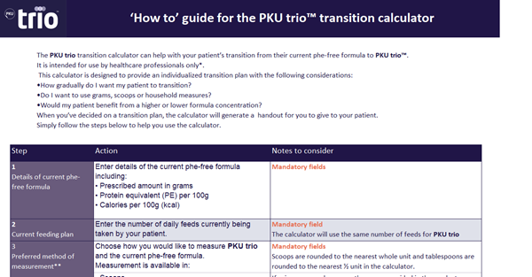 PKU trio Recipe Calculator 2020