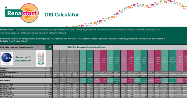 Renastart DRI calculator