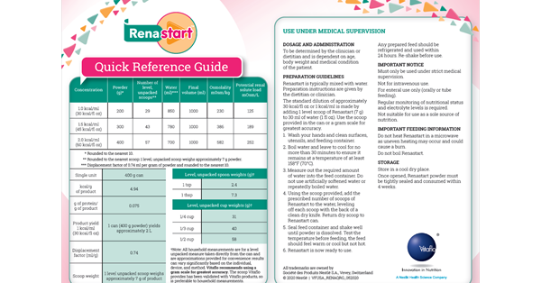Renastart Quick Reference Guide 2020