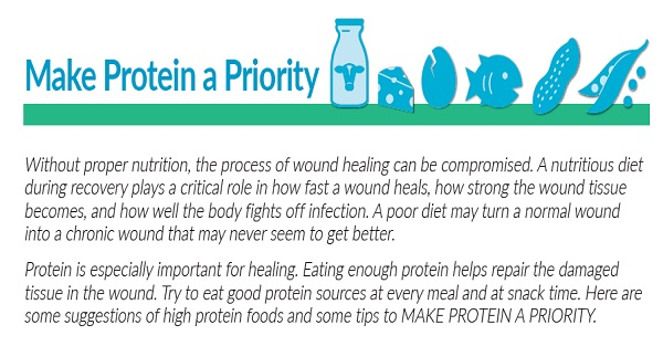 Make Protein a Priority