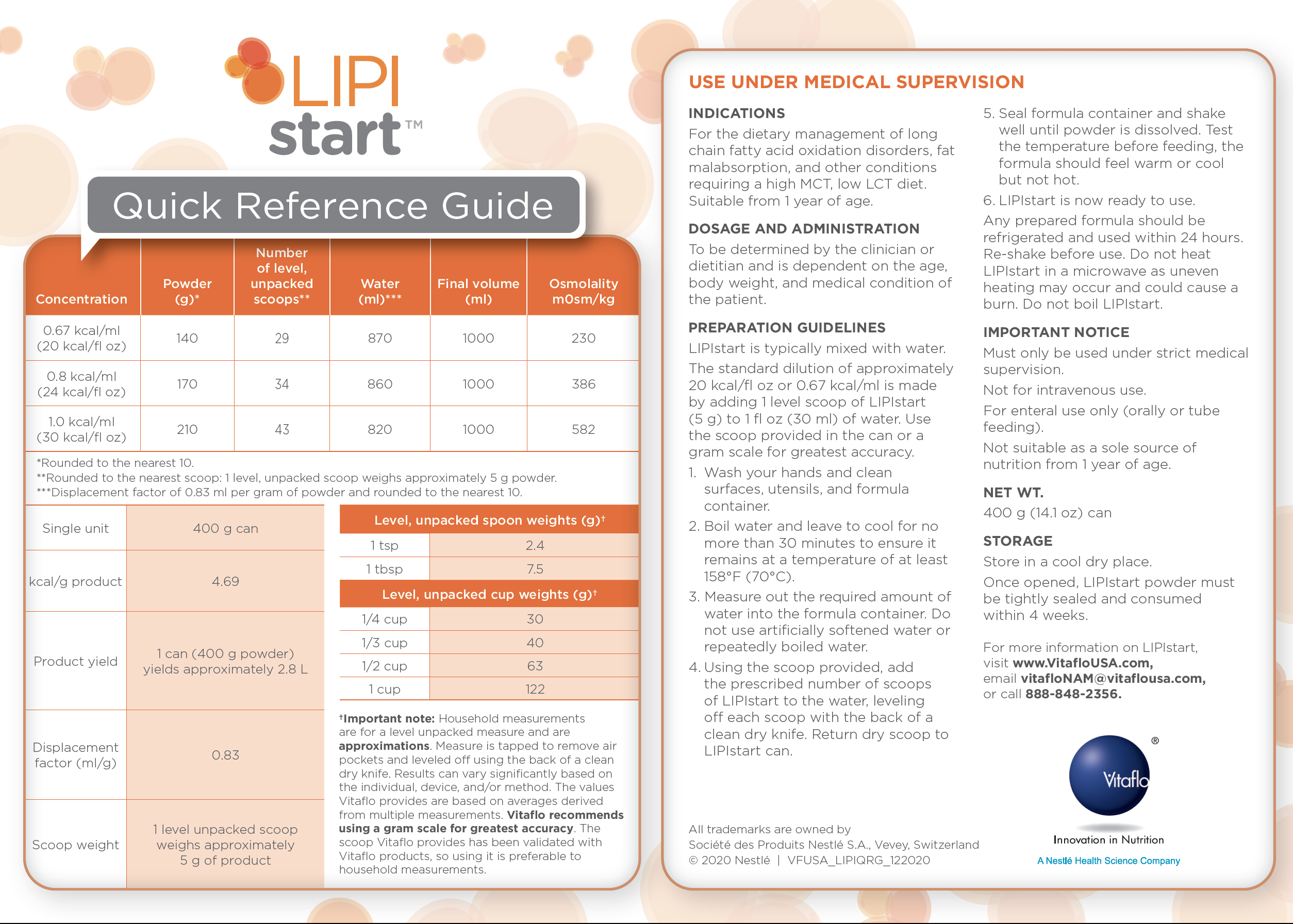 LIPIstart Quick Reference Guide
