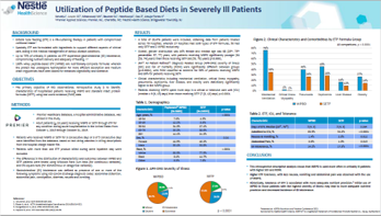 Poster 102: ASPEN 2021 Utilization of Peptide Based Diets in Severely Ill Patients